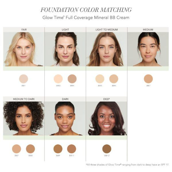 Choose your shade Jane Iredale Glow Time Full Coverage BB Cream