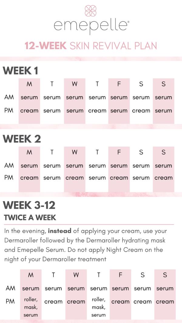 Emepelle 12 Week Skin Revival Plan Regime